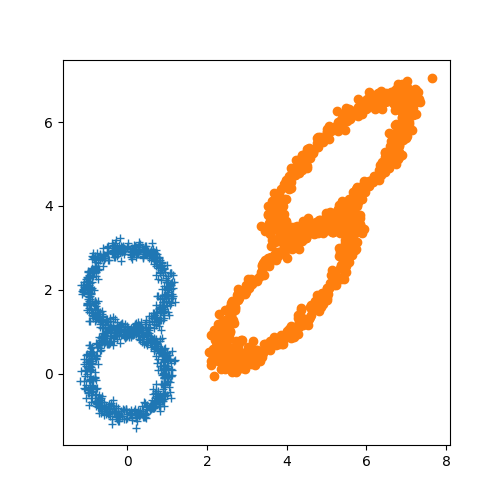../_images/sphx_glr_plot_otda_linear_mapping_001.png