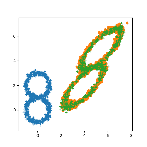 ../_images/sphx_glr_plot_otda_linear_mapping_002.png