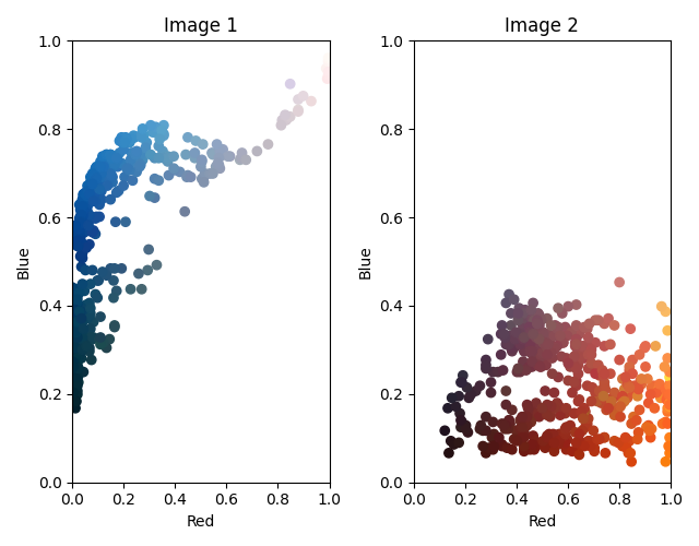 ../_images/sphx_glr_plot_otda_mapping_colors_images_002.png